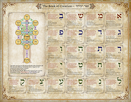 Poster Hebrew Letters Eng Sm